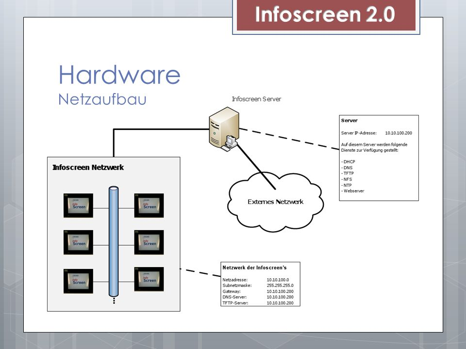 Infoscreen 2.0 Hardware Netzaufbau