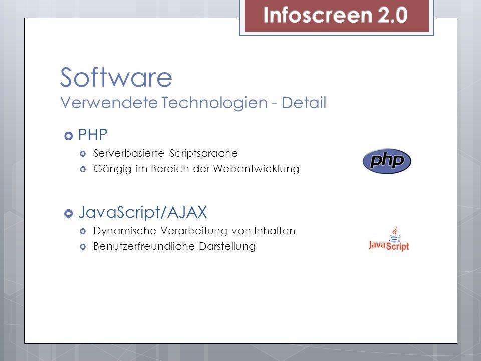 Software Verwendete Technologien - Detail