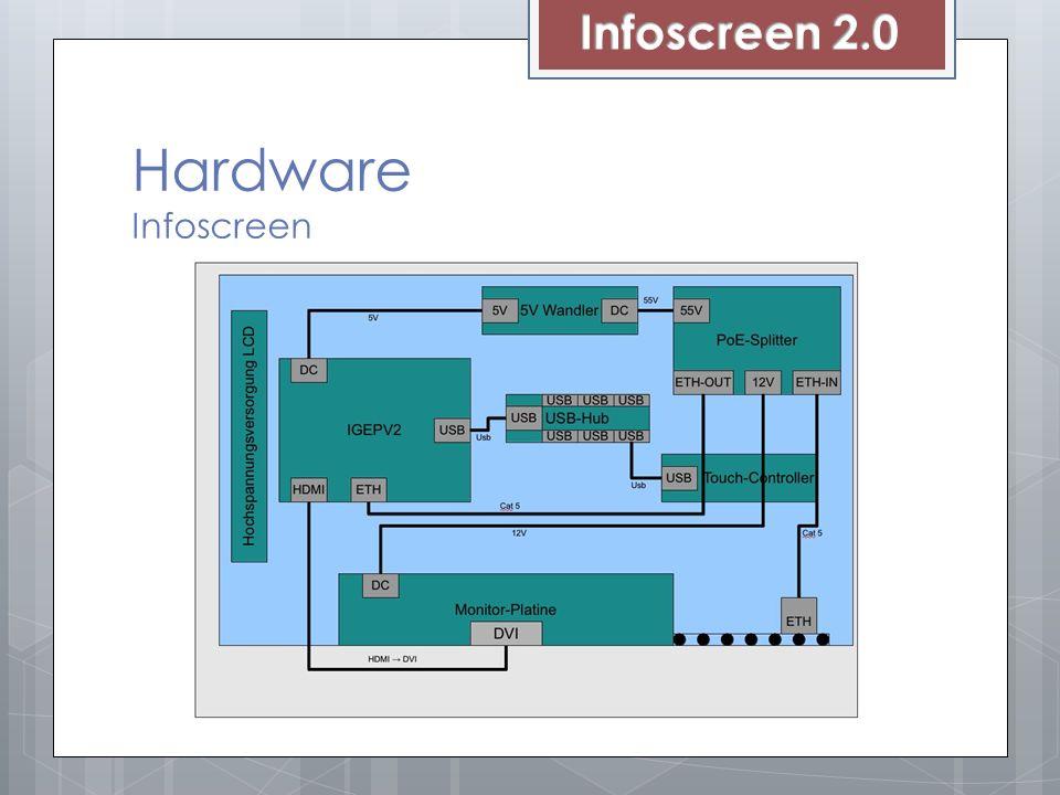 Infoscreen 2.0 Hardware Infoscreen