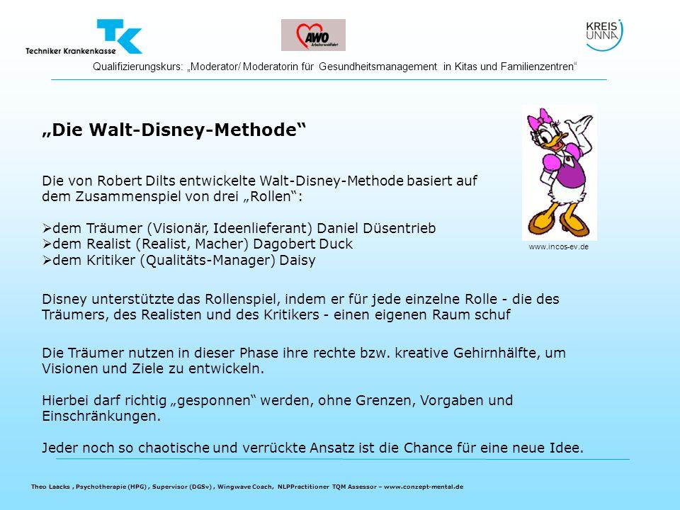 """""""Die Walt-Disney-Methode"""