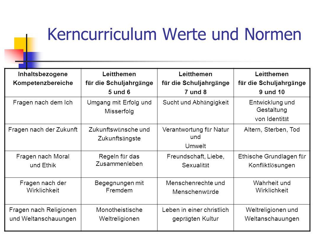 Kerncurriculum Werte und Normen