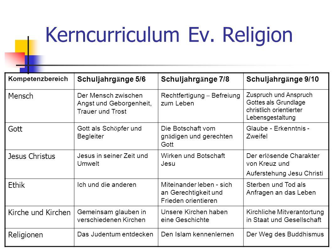 Kerncurriculum Ev. Religion
