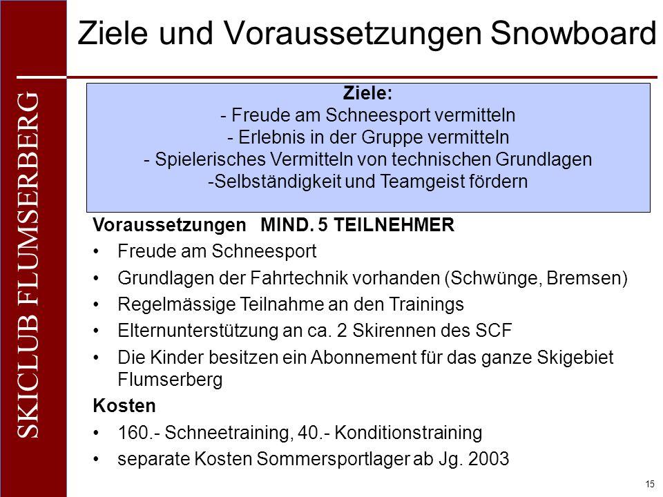 Ziele und Voraussetzungen Snowboard