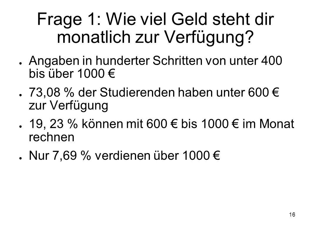 Frage 1: Wie viel Geld steht dir monatlich zur Verfügung