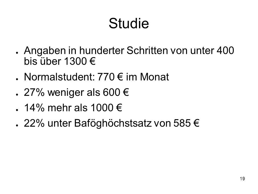 Studie Angaben in hunderter Schritten von unter 400 bis über 1300 €