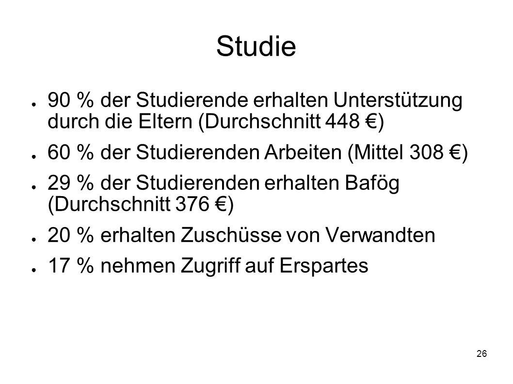 Studie 90 % der Studierende erhalten Unterstützung durch die Eltern (Durchschnitt 448 €) 60 % der Studierenden Arbeiten (Mittel 308 €)