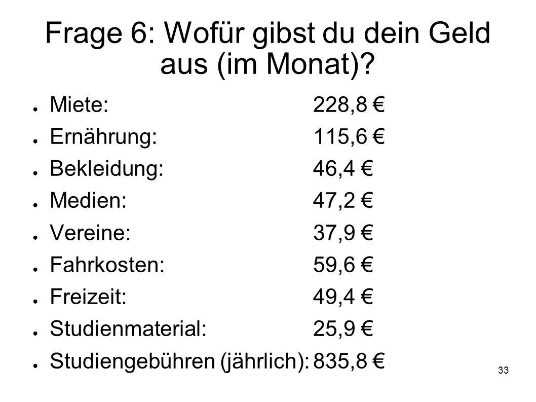 Frage 6: Wofür gibst du dein Geld aus (im Monat)