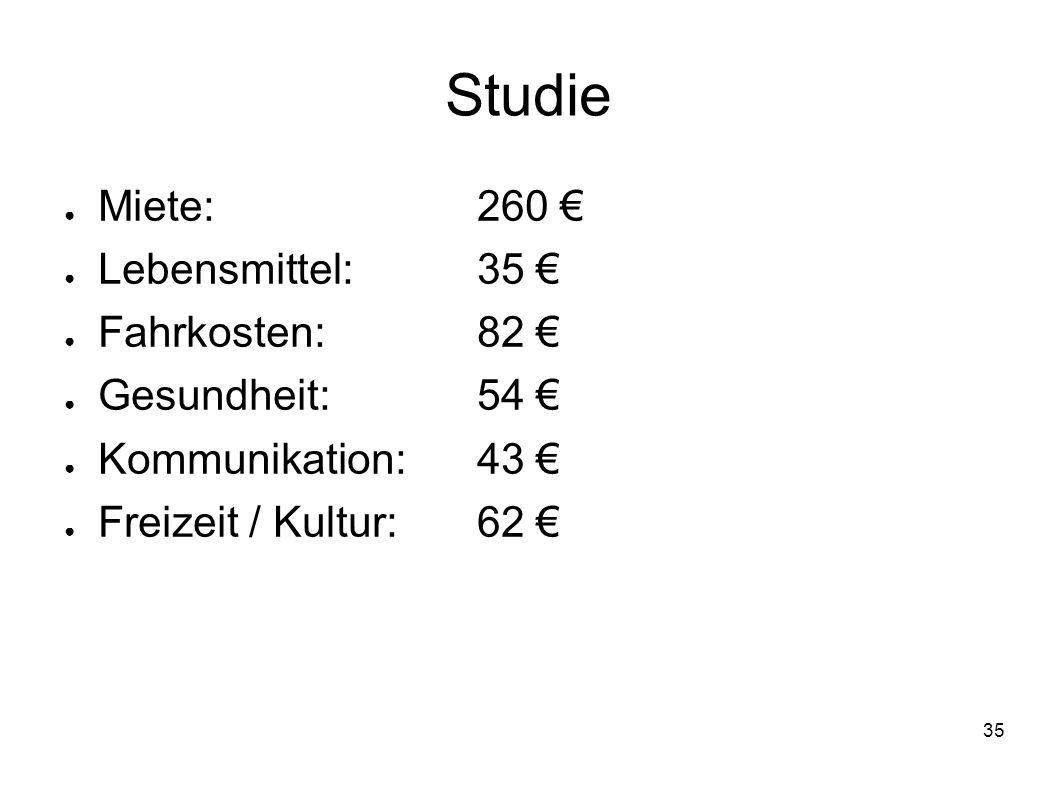 Studie Miete: 260 € Lebensmittel: 35 € Fahrkosten: 82 €