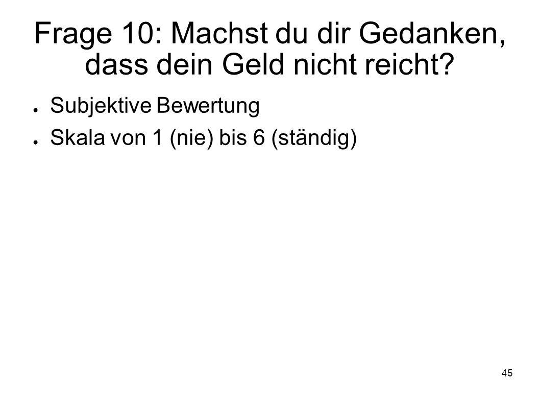 Frage 10: Machst du dir Gedanken, dass dein Geld nicht reicht