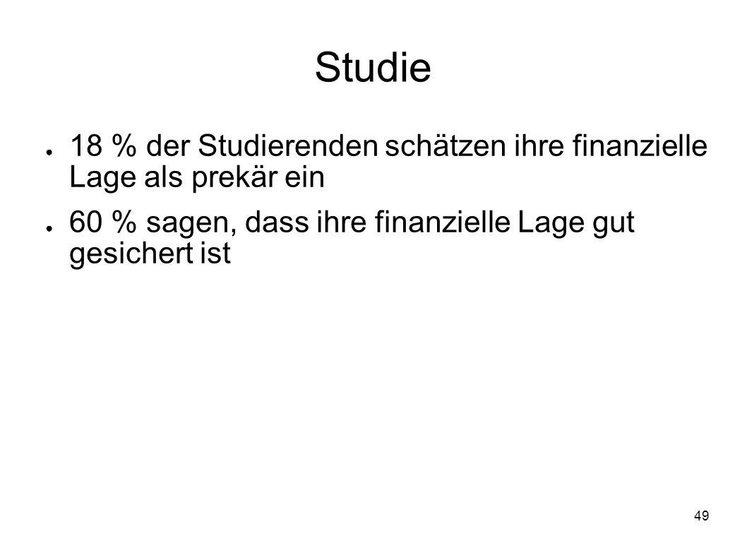 Studie 18 % der Studierenden schätzen ihre finanzielle Lage als prekär ein.