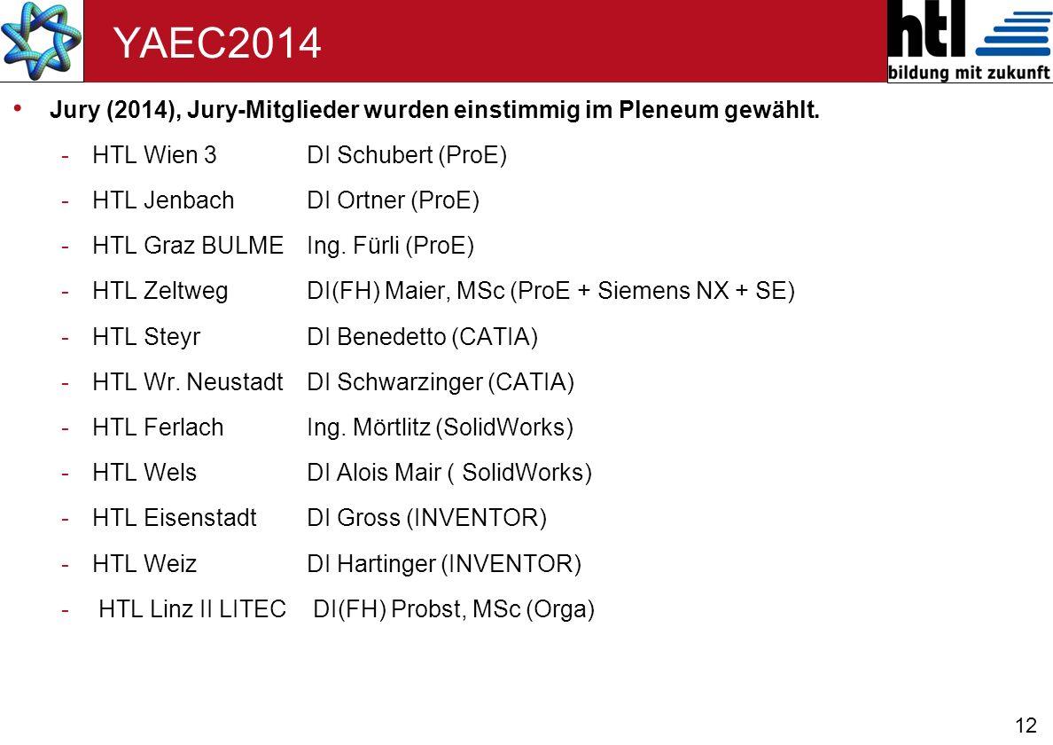 YAEC2014 Jury (2014), Jury-Mitglieder wurden einstimmig im Pleneum gewählt. HTL Wien 3 DI Schubert (ProE)