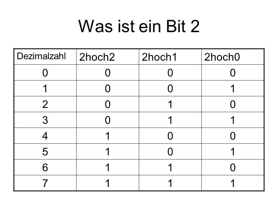 Was ist ein Bit 2 Dezimalzahl 2hoch2 2hoch1 2hoch0 1 2 3 4 5 6 7