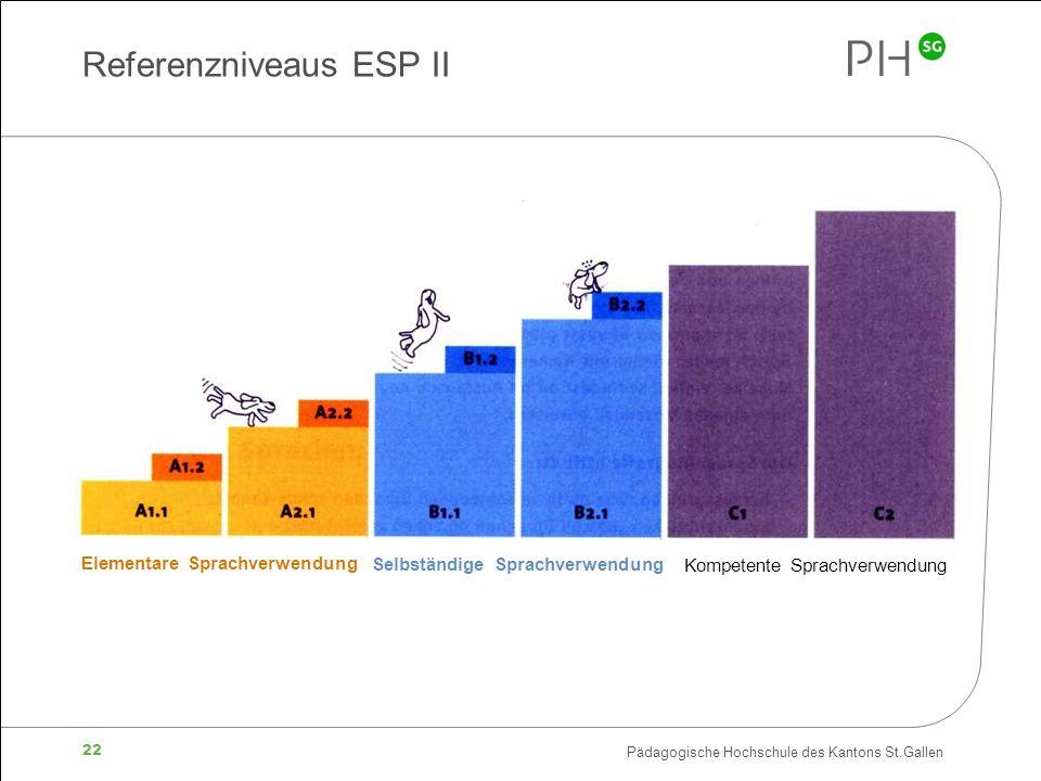 Referenzniveaus ESP II