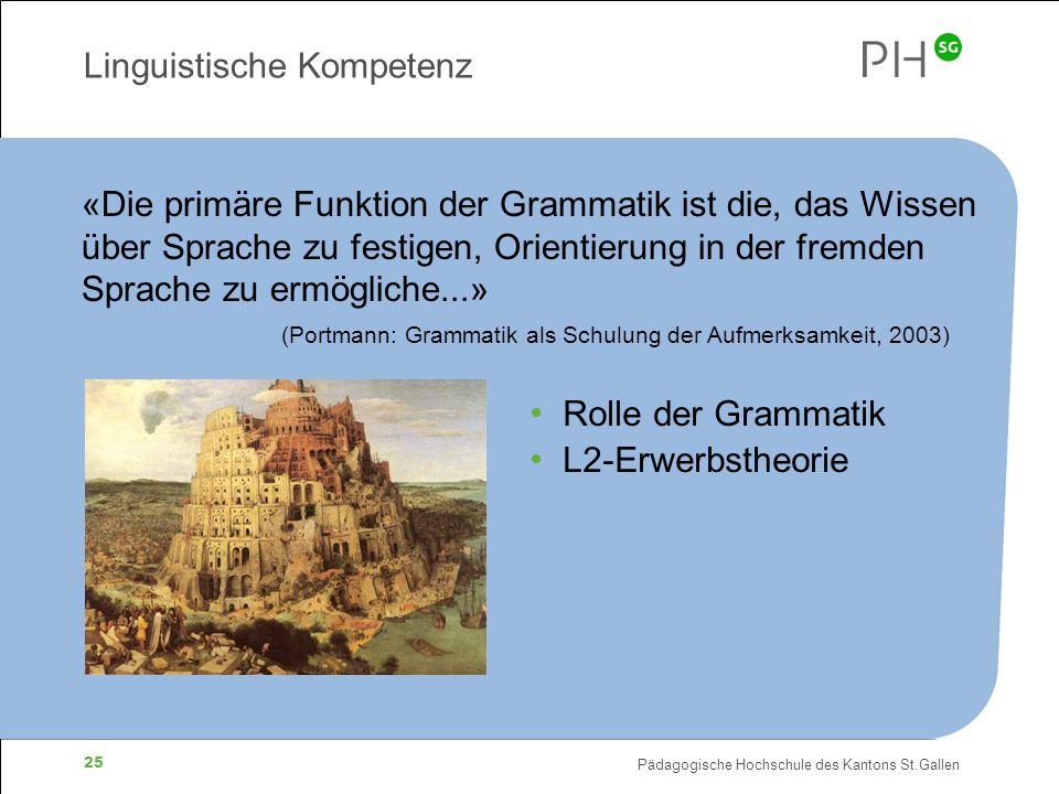Linguistische Kompetenz