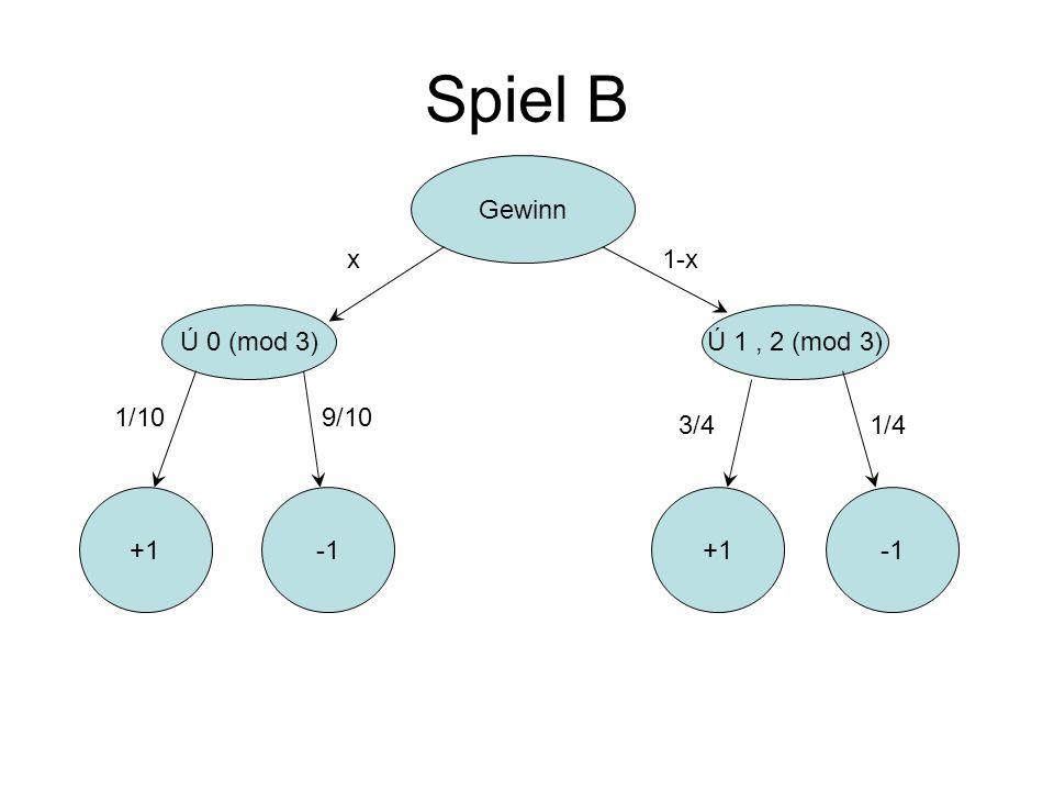 Spiel B Gewinn x 1-x Ú 0 (mod 3) Ú 1 , 2 (mod 3) 1/10 9/10 3/4 1/4 +1