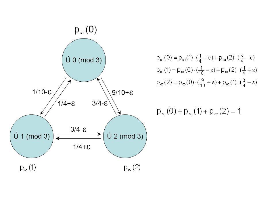 Ú 0 (mod 3) 1/10-e 9/10+e 1/4+e 3/4-e Ú 1 (mod 3) Ú 2 (mod 3) 3/4-e 1/4+e