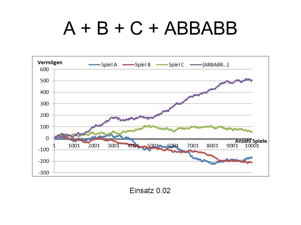 A + B + C + ABBABB Einsatz 0.02