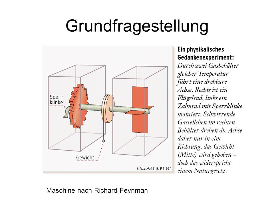Grundfragestellung Maschine nach Richard Feynman