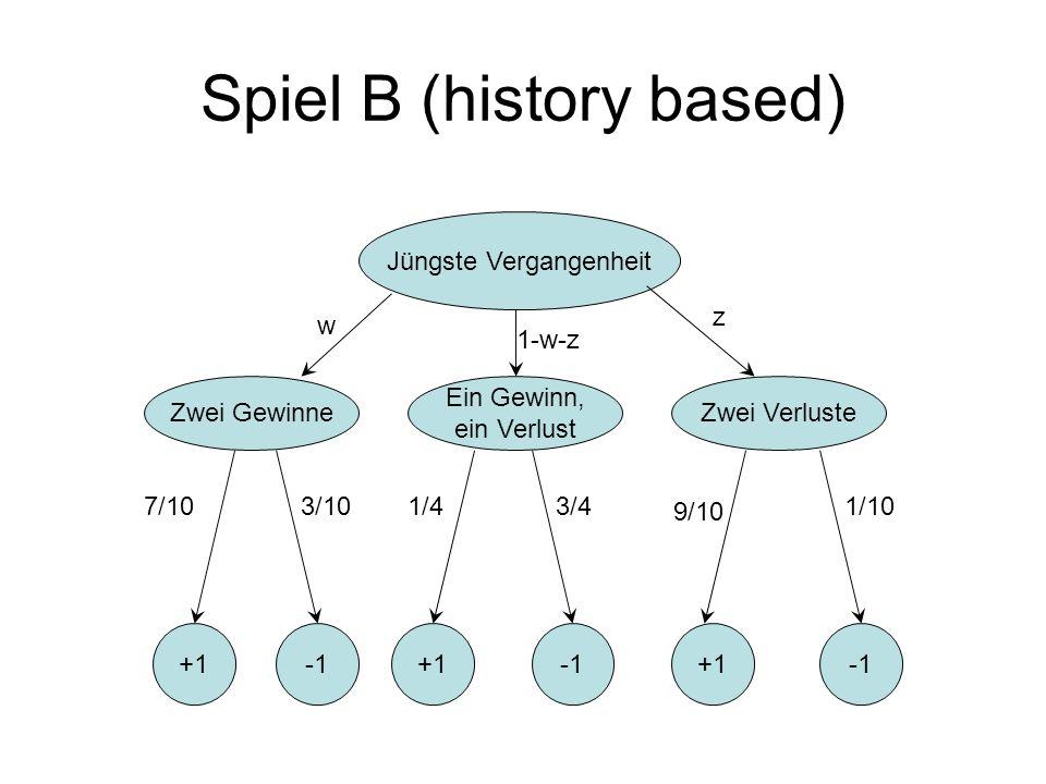 Spiel B (history based)