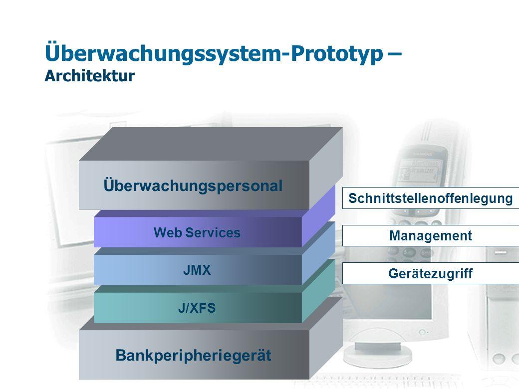Überwachungssystem-Prototyp – Architektur