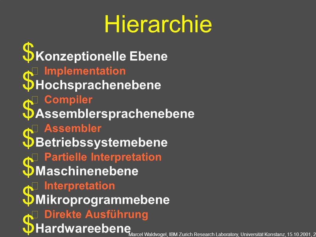 Hierarchie Konzeptionelle Ebene Hochsprachenebene