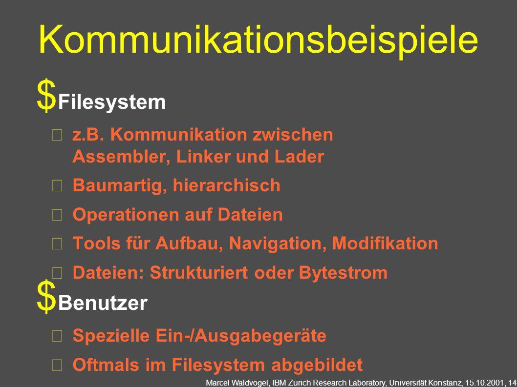 Kommunikationsbeispiele