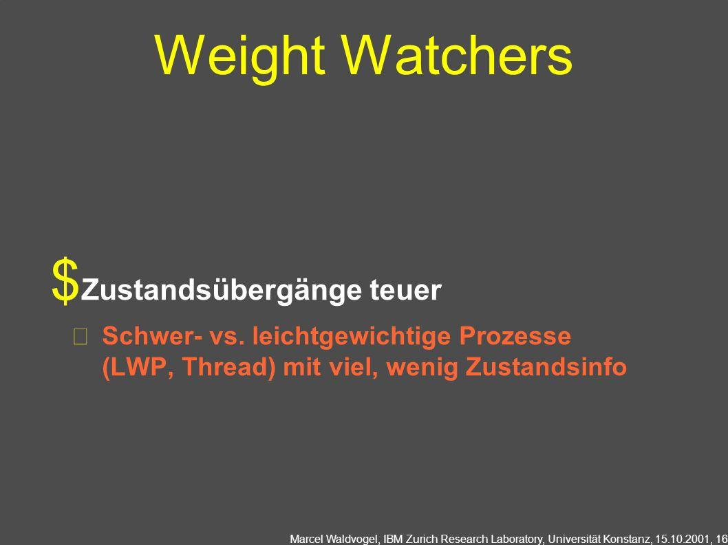 Weight Watchers Zustandsübergänge teuer