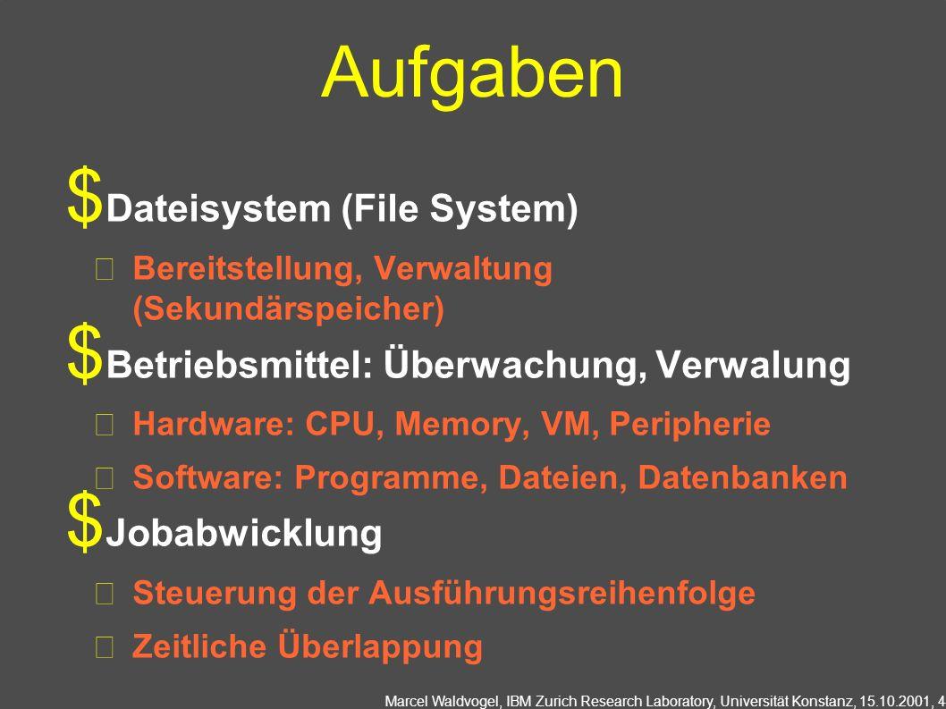 Aufgaben Dateisystem (File System)