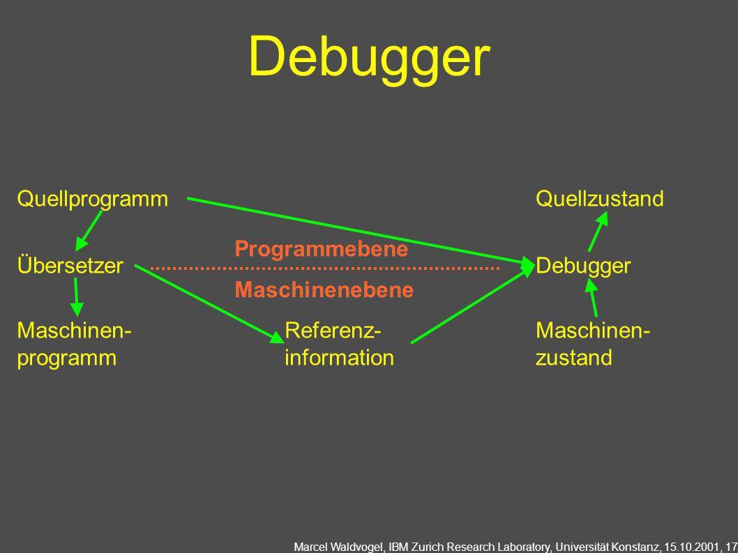 Debugger Quellprogramm Quellzustand Programmebene Übersetzer Debugger