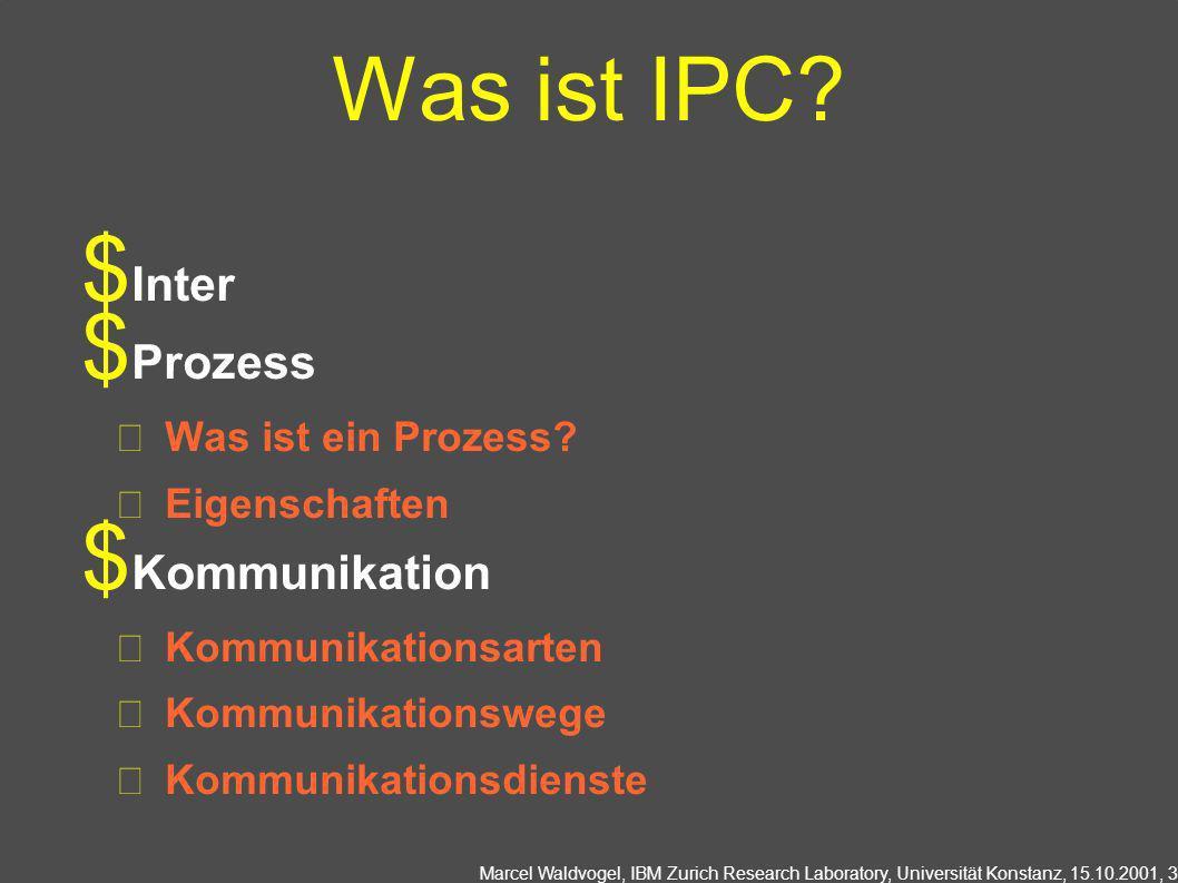 Was ist IPC Inter Prozess Kommunikation Was ist ein Prozess