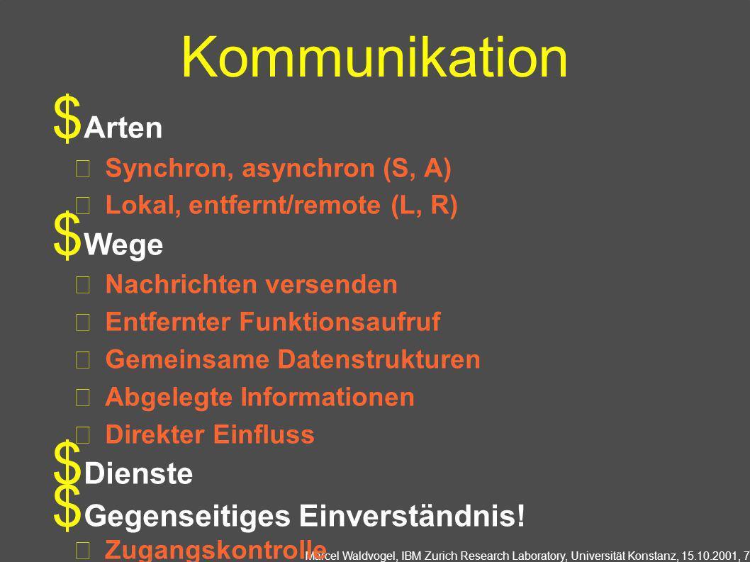 Kommunikation Arten Wege Dienste Gegenseitiges Einverständnis!