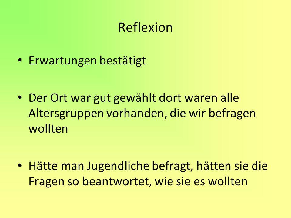 Reflexion Erwartungen bestätigt