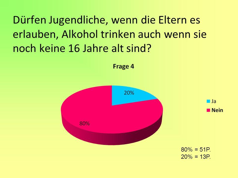 Dürfen Jugendliche, wenn die Eltern es erlauben, Alkohol trinken auch wenn sie noch keine 16 Jahre alt sind