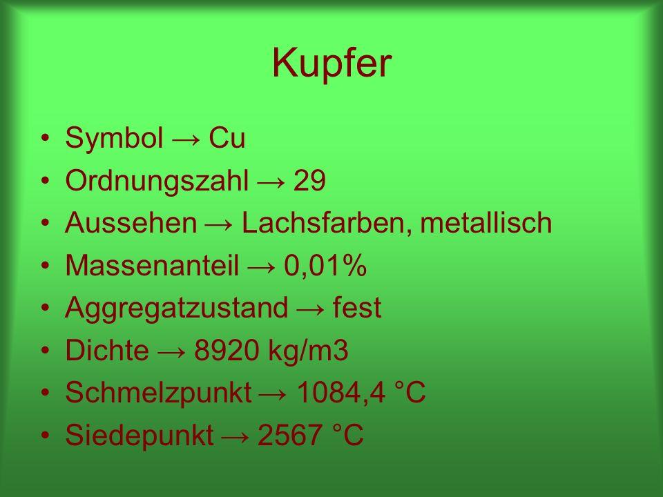 Kupfer Symbol → Cu Ordnungszahl → 29