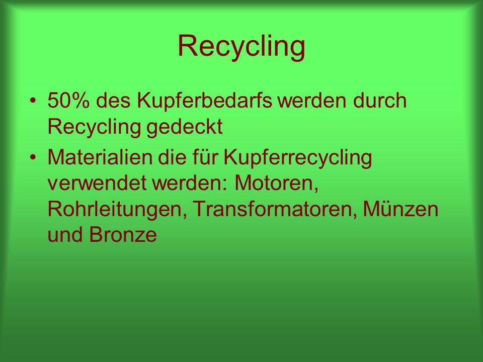 Recycling 50% des Kupferbedarfs werden durch Recycling gedeckt