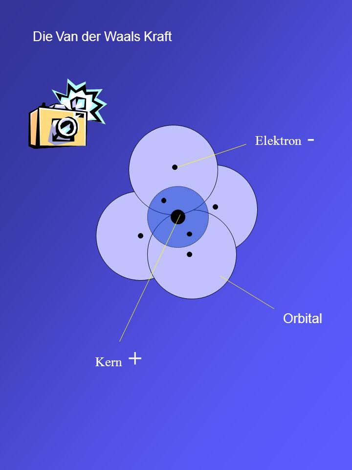 Die Van der Waals Kraft Elektron - Orbital Kern +
