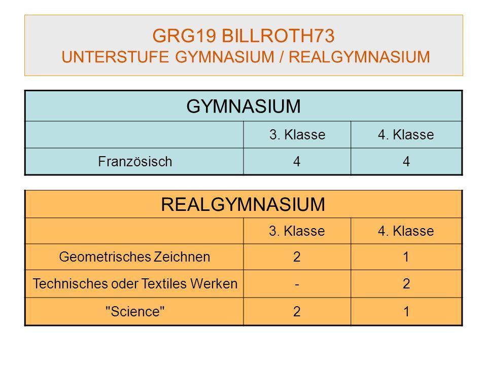 GRG19 BILLROTH73 UNTERSTUFE GYMNASIUM / REALGYMNASIUM