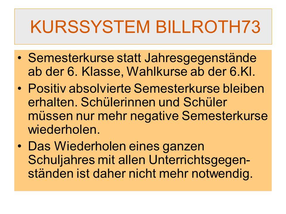 KURSSYSTEM BILLROTH73 Semesterkurse statt Jahresgegenstände ab der 6. Klasse, Wahlkurse ab der 6.Kl.