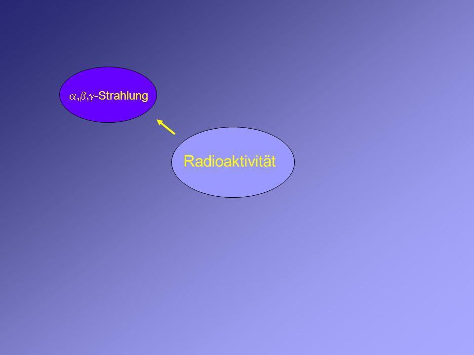 a,b,g-Strahlung Radioaktivität