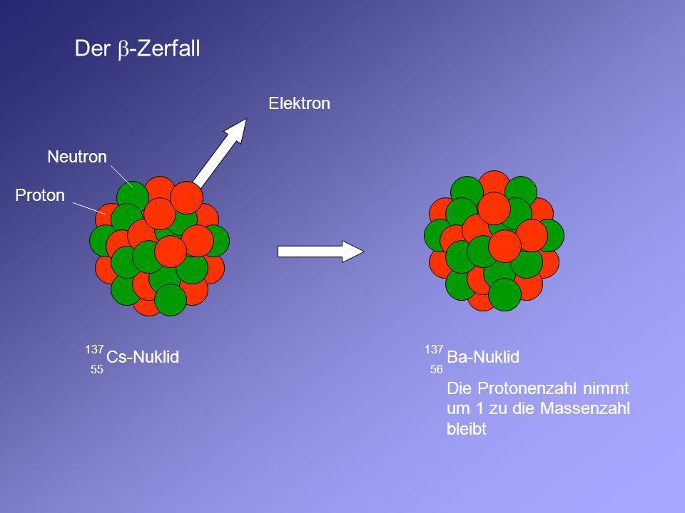 Der b-Zerfall Elektron Neutron Proton Cs-Nuklid Ba-Nuklid