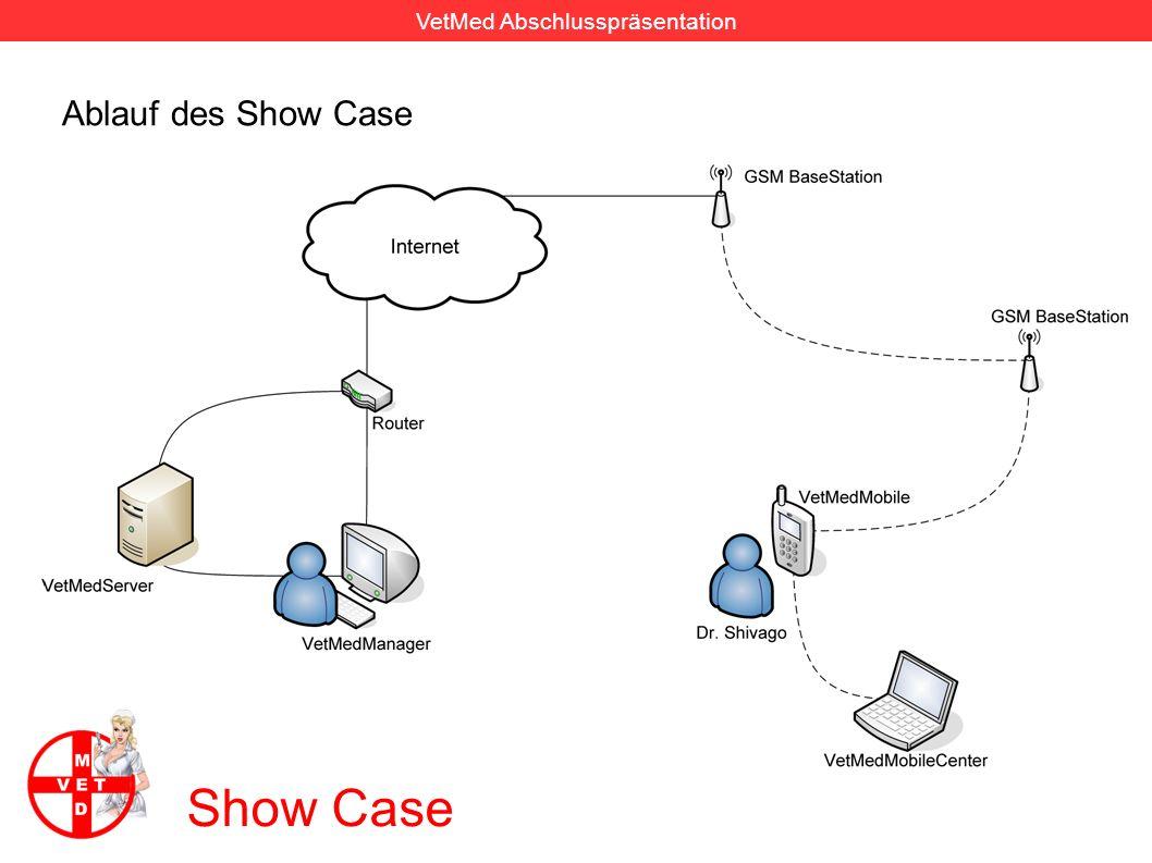 Ablauf des Show Case Show Case