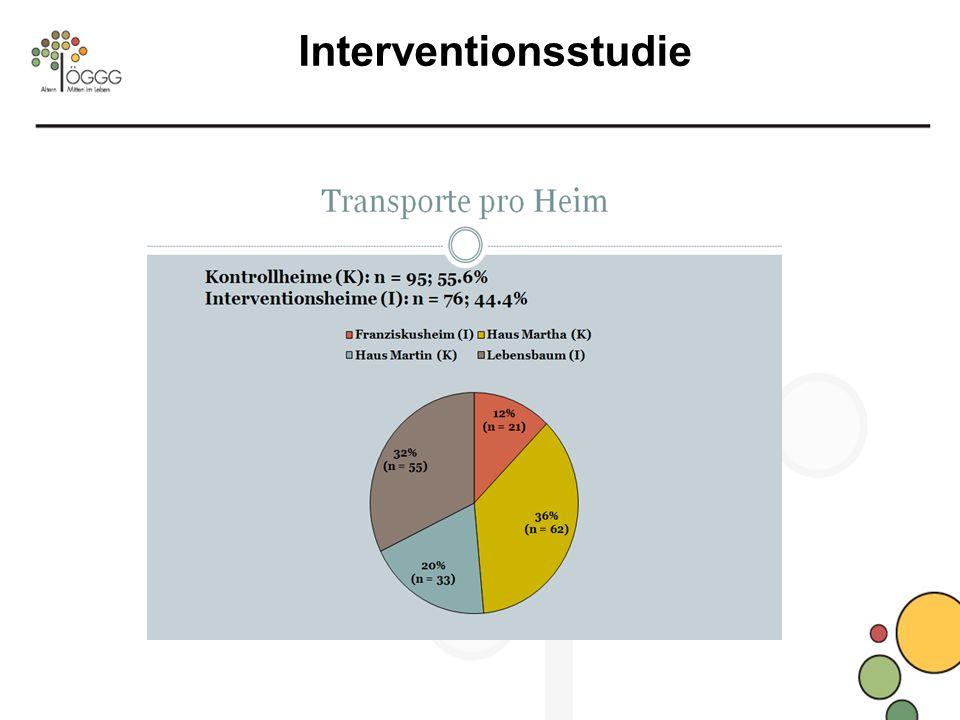 Interventionsstudie