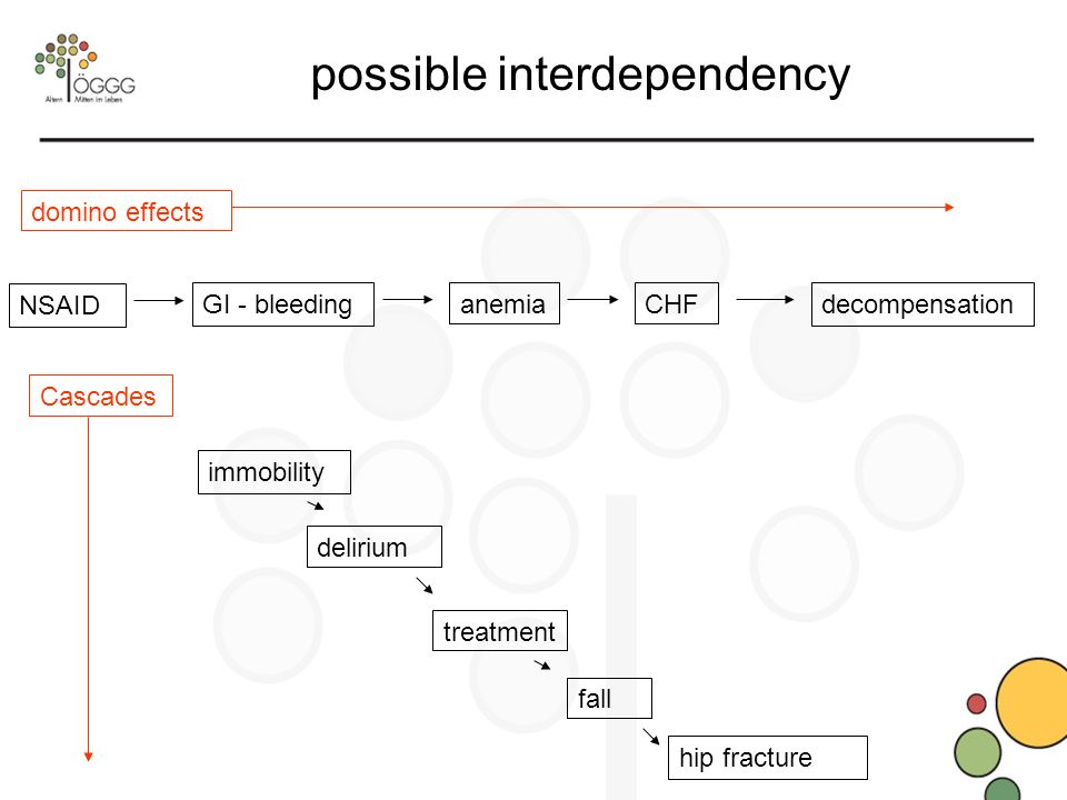 possible interdependency