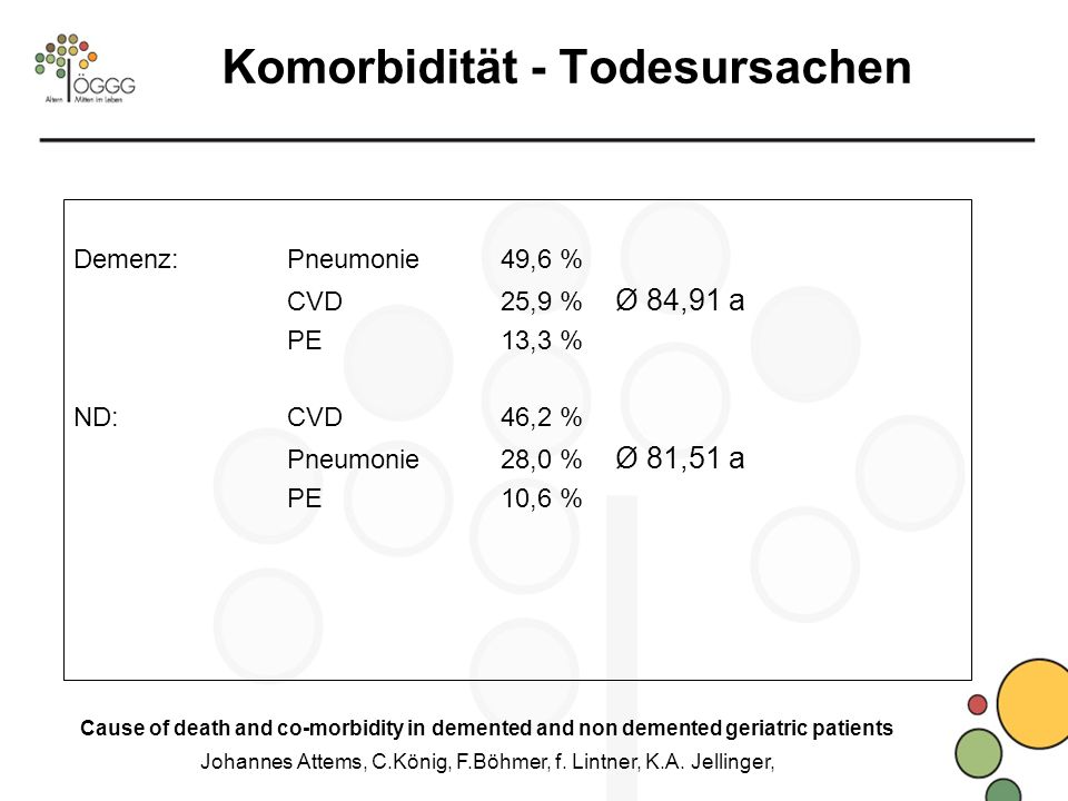 Komorbidität - Todesursachen
