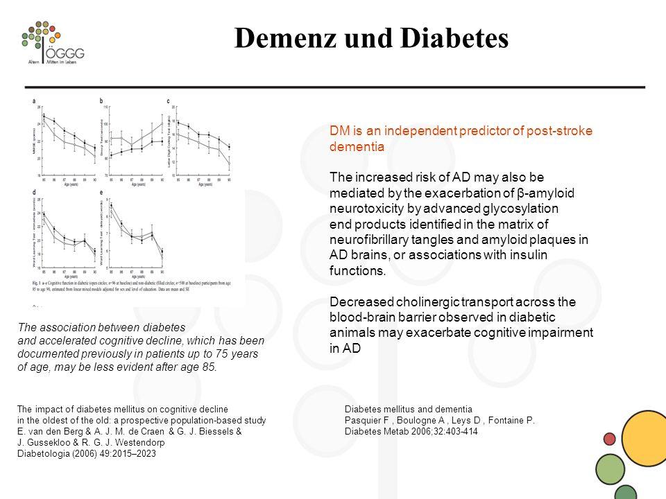 Demenz und Diabetes DM is an independent predictor of post-stroke dementia.