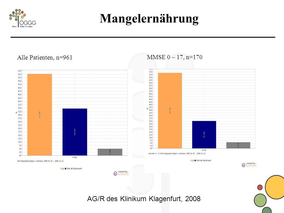 Mangelernährung AG/R des Klinikum Klagenfurt, 2008