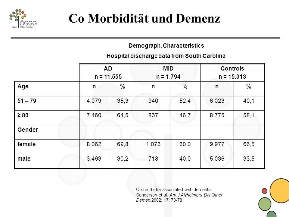 Co Morbidität und Demenz