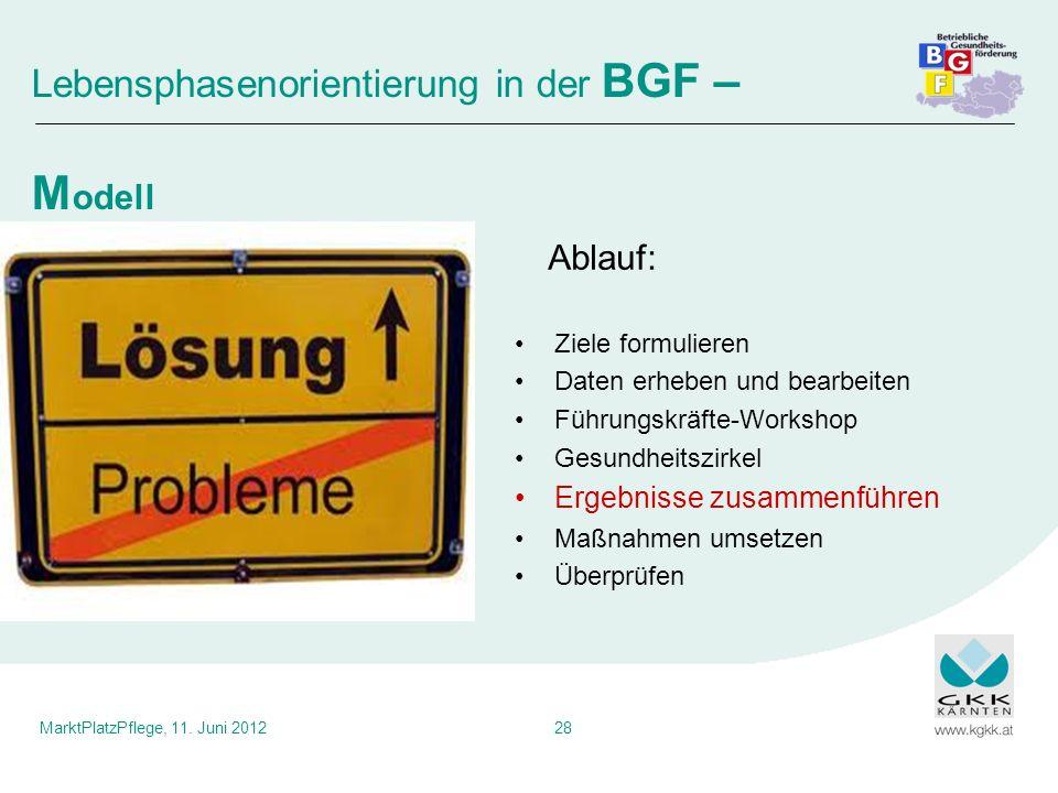 Lebensphasenorientierung in der BGF – Modell