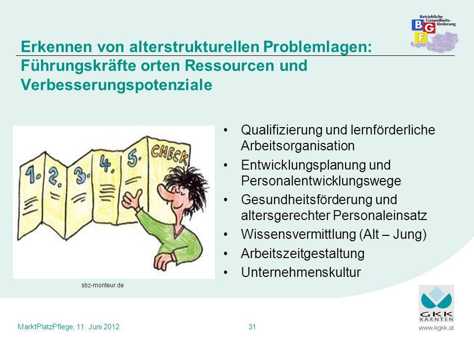 Erkennen von alterstrukturellen Problemlagen: Führungskräfte orten Ressourcen und Verbesserungspotenziale