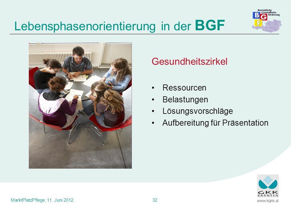 Lebensphasenorientierung in der BGF